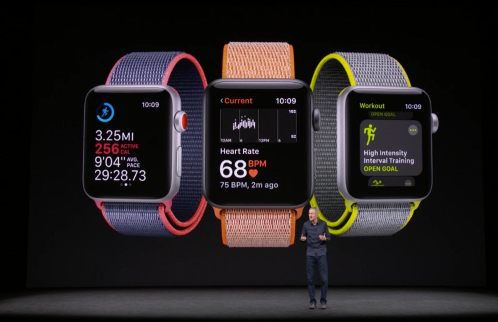 Годинник, що телефонує, 4K в кожен дім та iPhone за $999 — всі новинки Apple