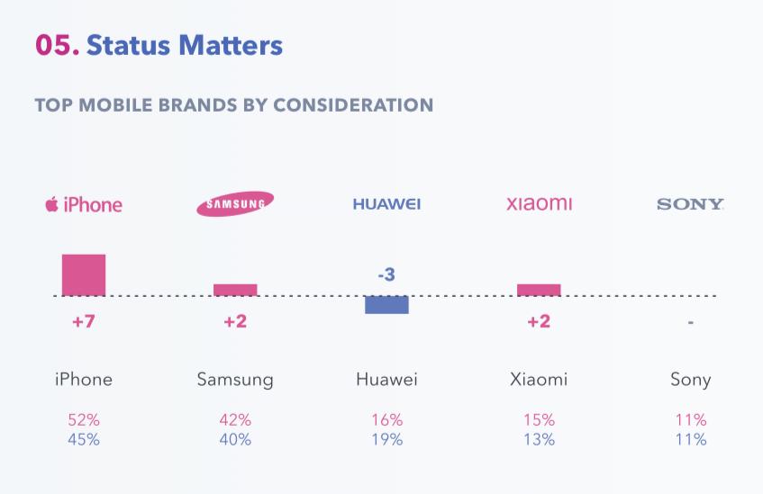 Роль брендів