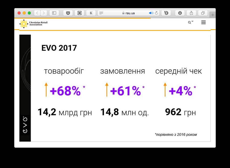 Jakoju bude ukraїnśka e-commerce sfera u 2018 roci