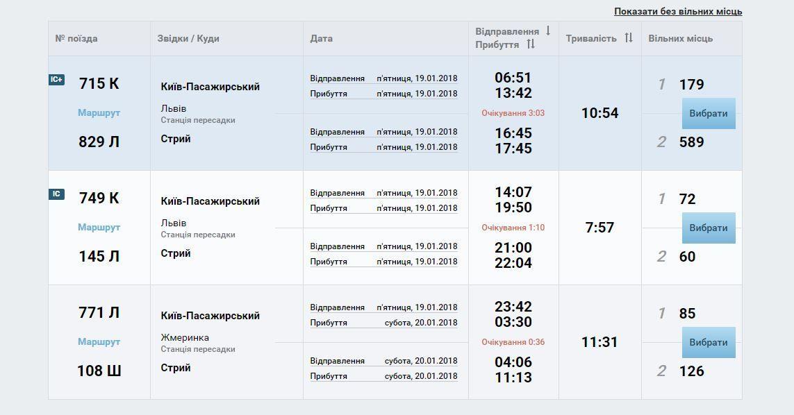 «Укрзалізниця» пропонує нову зручну функцію пошуку квитків із пересадками