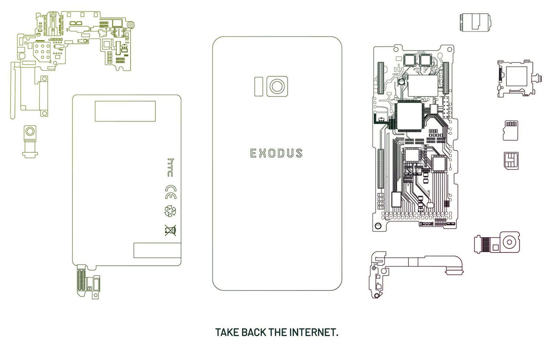HTC представляє новий блокчейн-смартфон