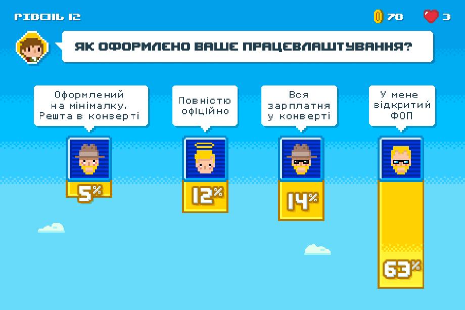 Інфографіка: 35 відтінків айтішника