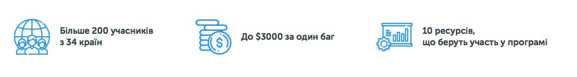 Bug Bounty — що це та як на цьому заробити в Україні
