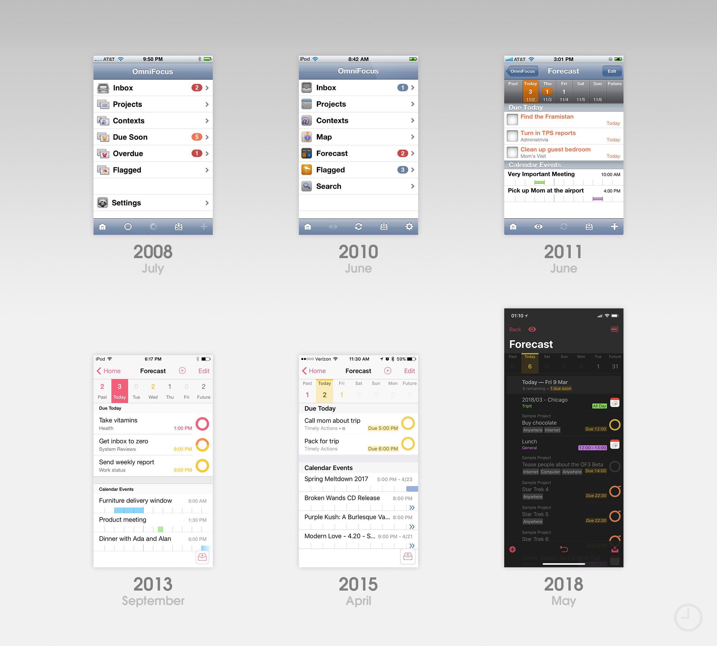 Іконки нашого часу: Як еволюціонував дизайн додатків Apple за 10 років