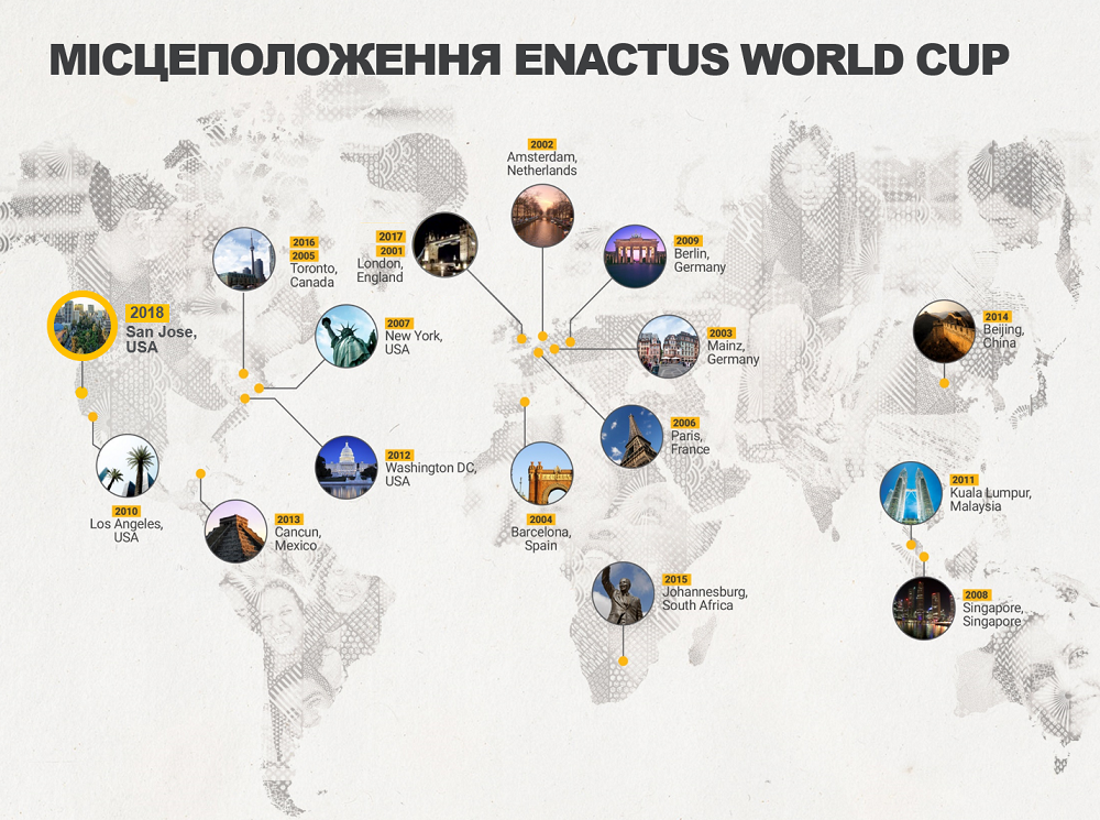 Vinnyčany predstavljať Ukraїnu na mižnarodnyh zmagannjah iz socpidpryjemnyctva u SŠA