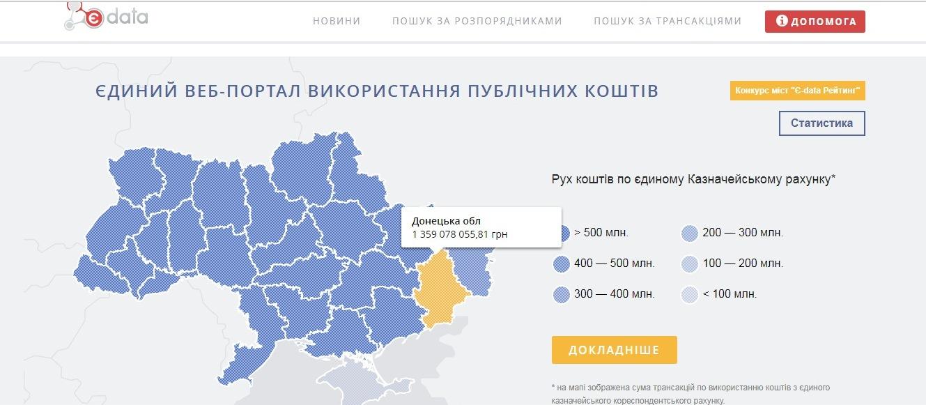 В Україні запустили сайт для відстеження змін бюджету
