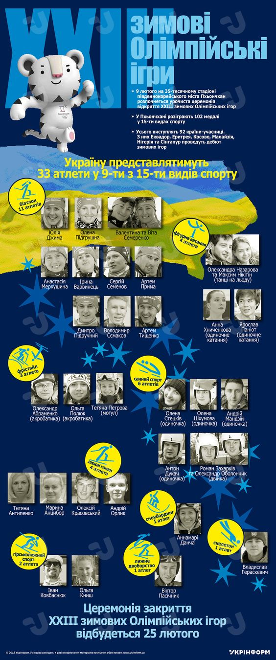 Ukraїnśkyj sport u roky nezaležnosti — znakovi osobystosti ta zdobutky