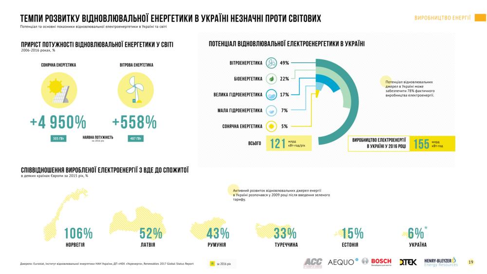 Jak rozvyvajeťsja ukraїnśka promyslovisť — trendy 2018-go