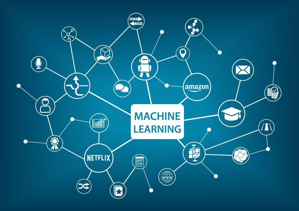 Як працює machine learning: застосування на практиці