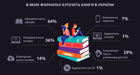 книжки українською онлайн