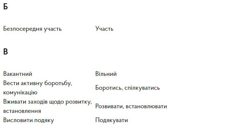 dyzajn-kod