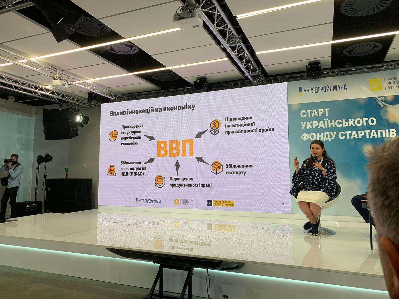 український фонд стартапів