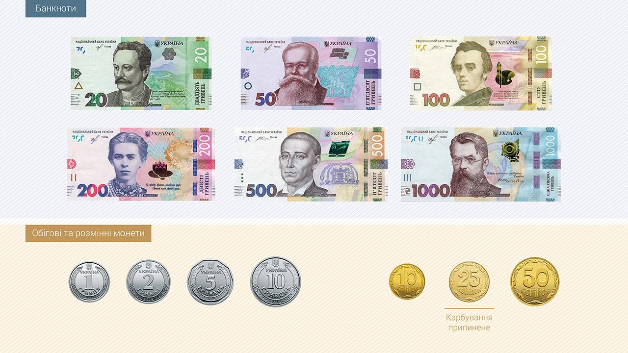 💰 NBU vvede v obig monety 5, 10 grn ta onovleni banknoty 50, 200 grn — foto