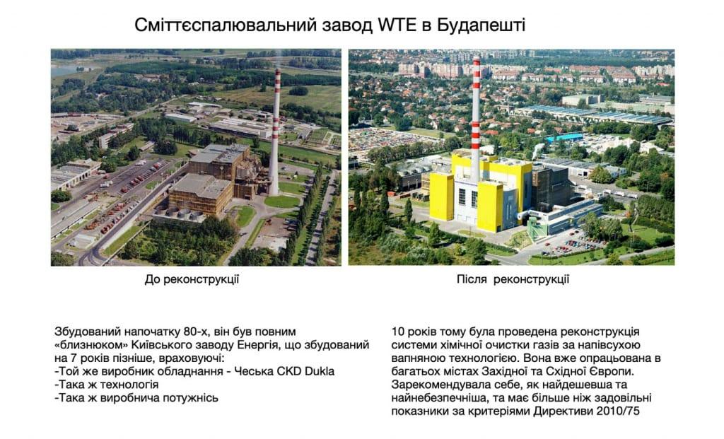 завод енергія