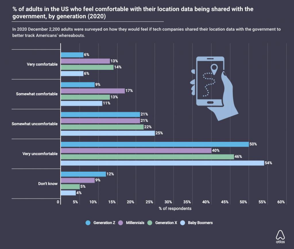 Особисті дані в інтернеті