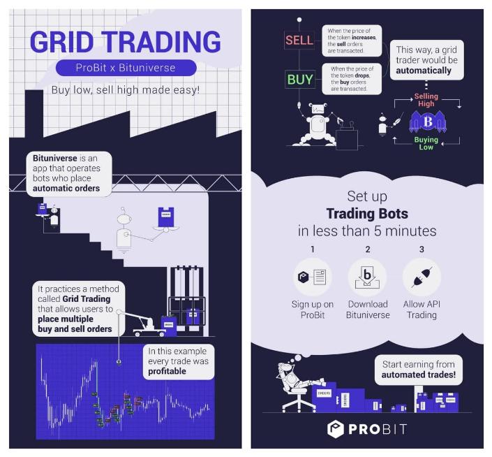 Grid Trading на ProBit