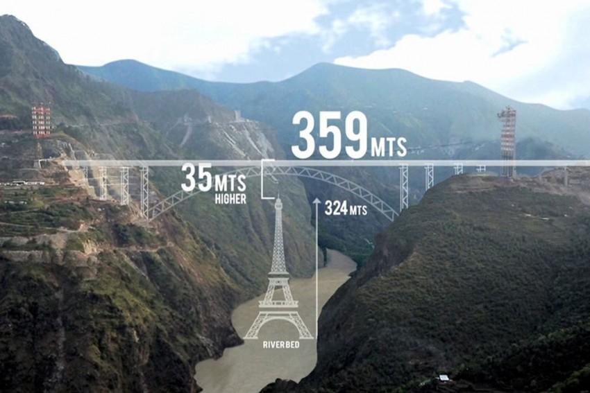 Найвищий залізничний міст у світі