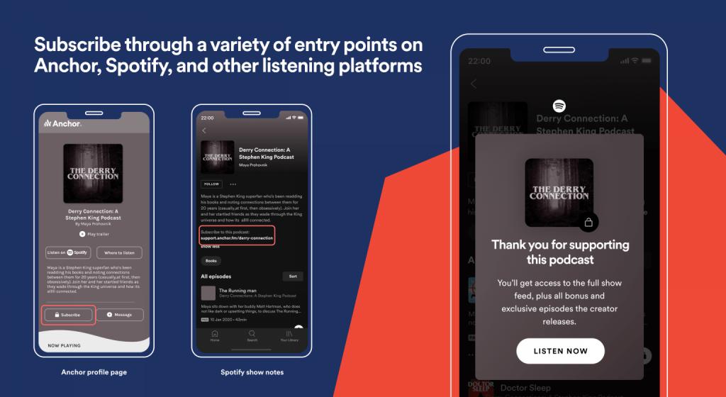 Peredplata na podkasty v Spotify